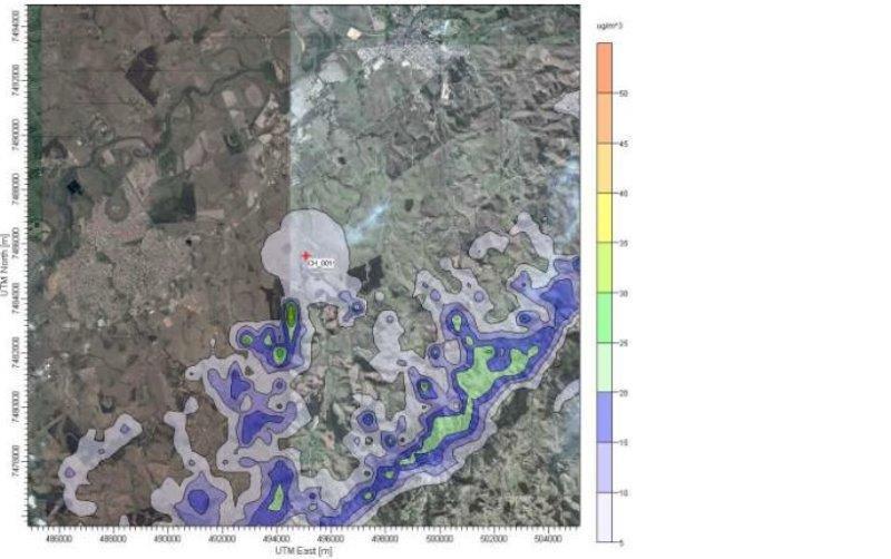 Modelagem de dispersão atmosférica