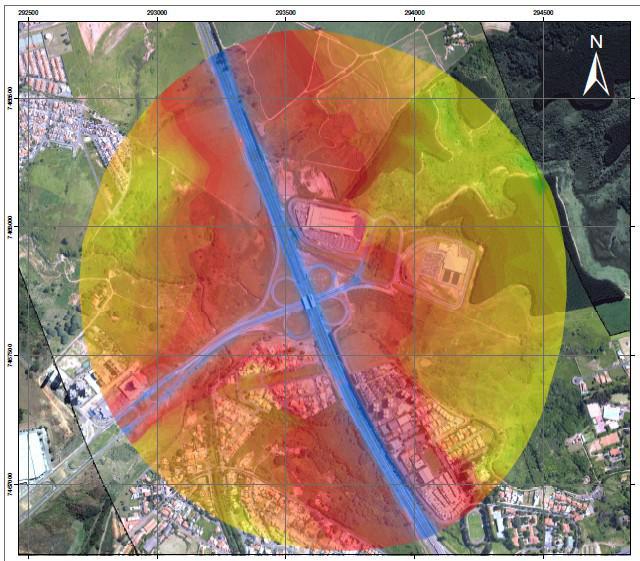 Modelagem de propagação de ruídos